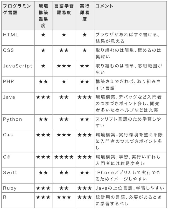 sannsyou_code